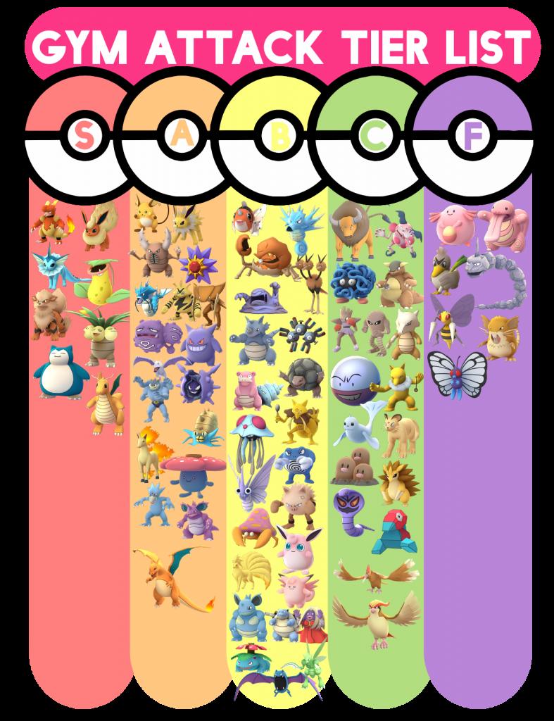 Pokemon_TierList_Atck