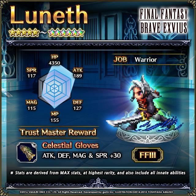 luneth