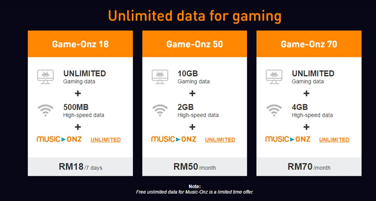 U Mobile Unleashed First Unlimited Data For Pc Gaming For Prepaid Users Gamerbraves